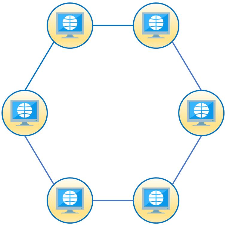 Figura 8: Rete Token Ring